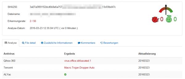 Virustotal_Malware